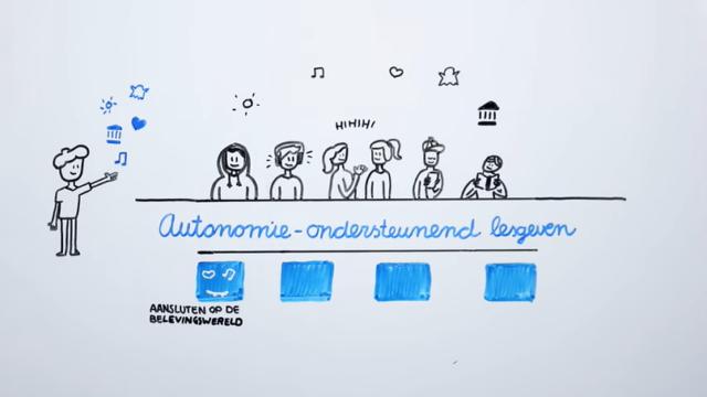 Een tekening van autonomie-ondersteunend lesgeven