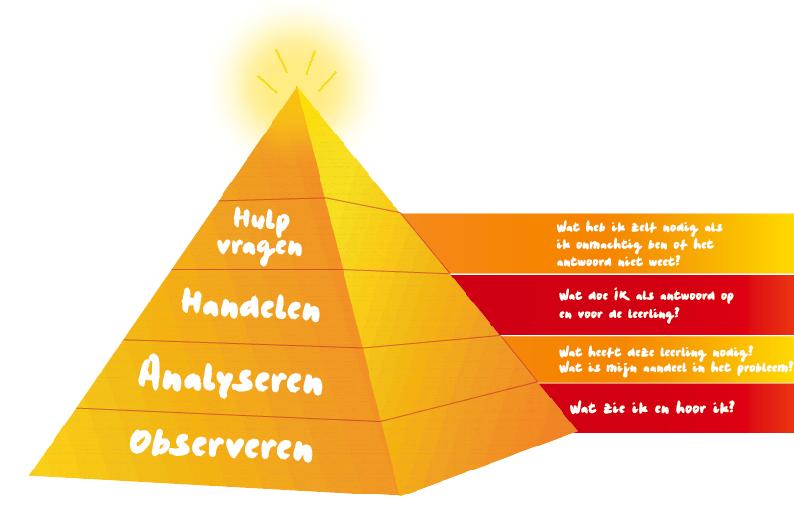 KNOW_aps_ pyramide pavlov 1_3D